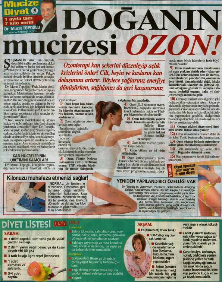 Dr. Murat TOPOĞLU Gazete ve Dergi Haberleri - 64